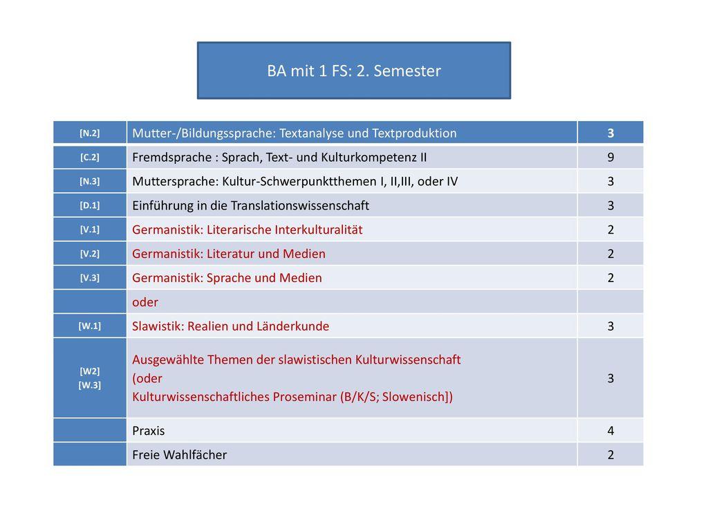 BA mit 1 FS: 2. Semester [N.2] Mutter-/Bildungssprache: Textanalyse und Textproduktion. 3. [C.2]